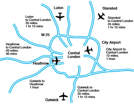 london-airports-4